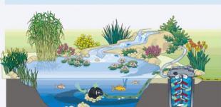 Zahradní jezírka: OASE Filtoclear